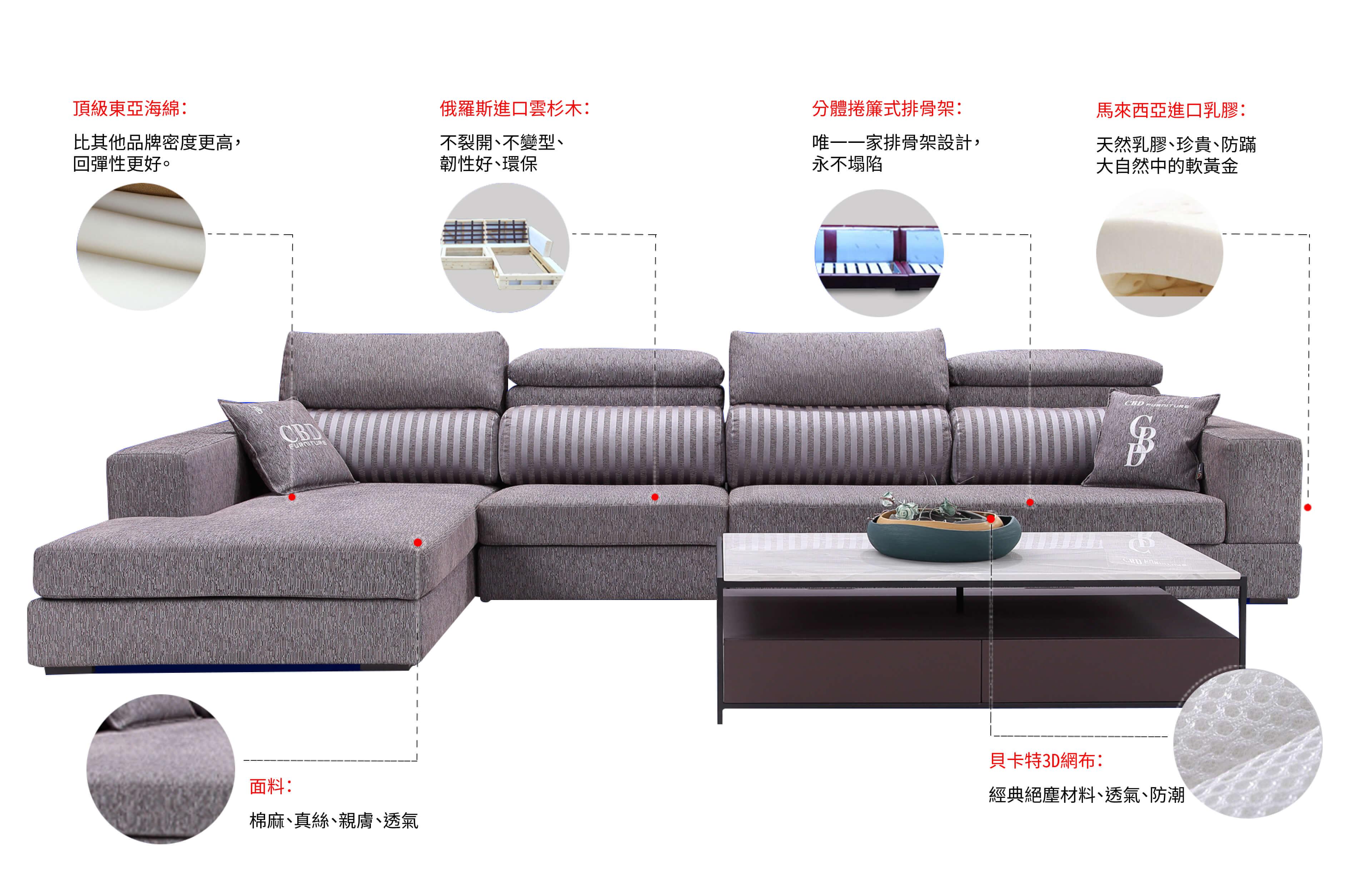 CBD現代家具採用頂級東亞海綿